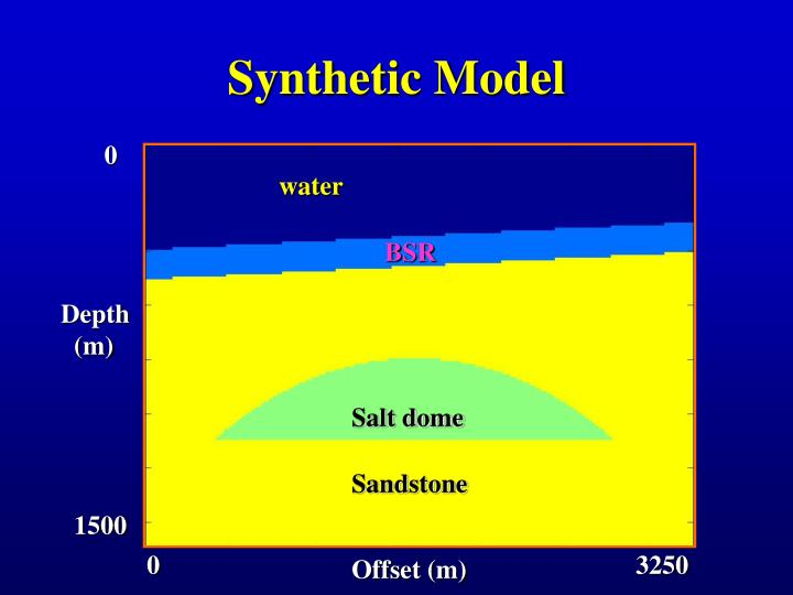 Synthetic Model