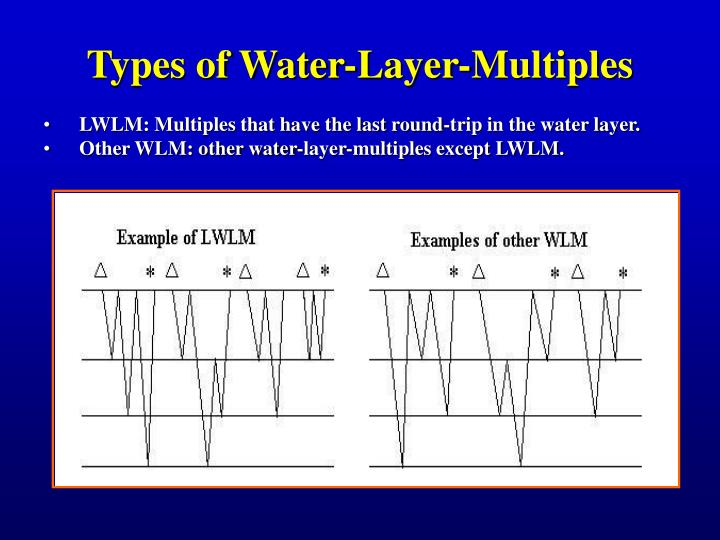Types of Water-Layer-Multiples