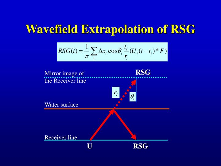 Wavefield Extrapolation of RSG