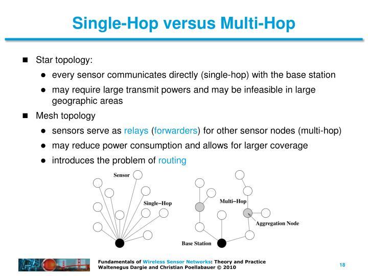Single-Hop versus Multi-Hop