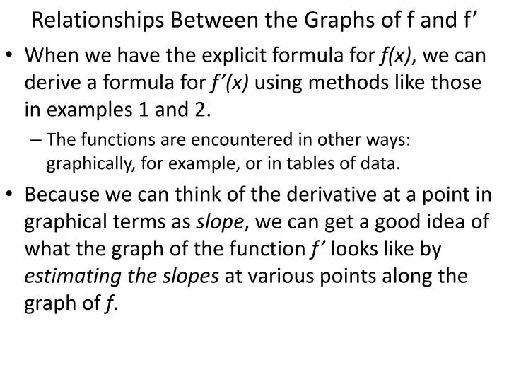 Relationships Between the Graphs of f and f'