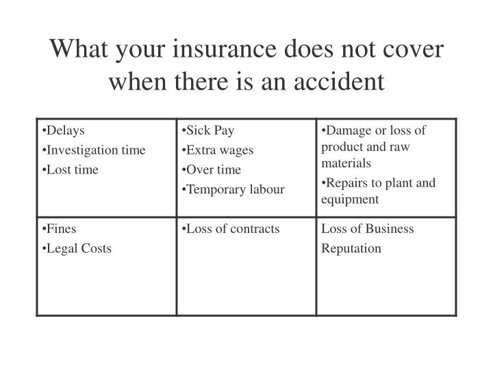 What your insurance does not cover when there is an accident