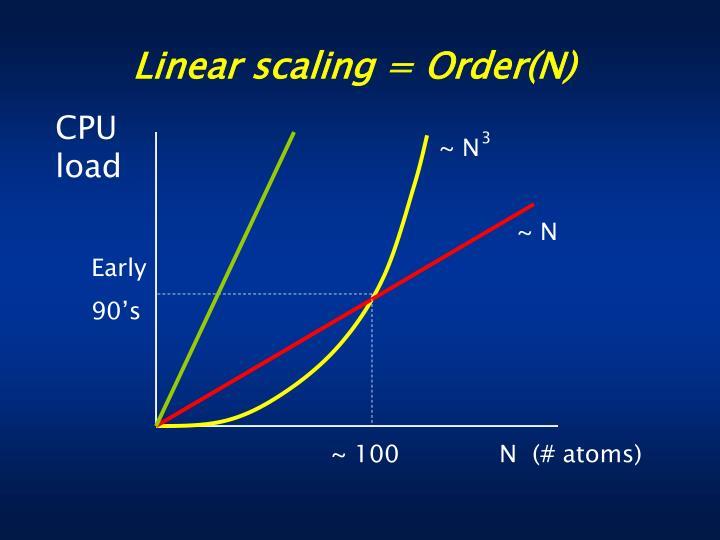 Linear scaling = Order(N)