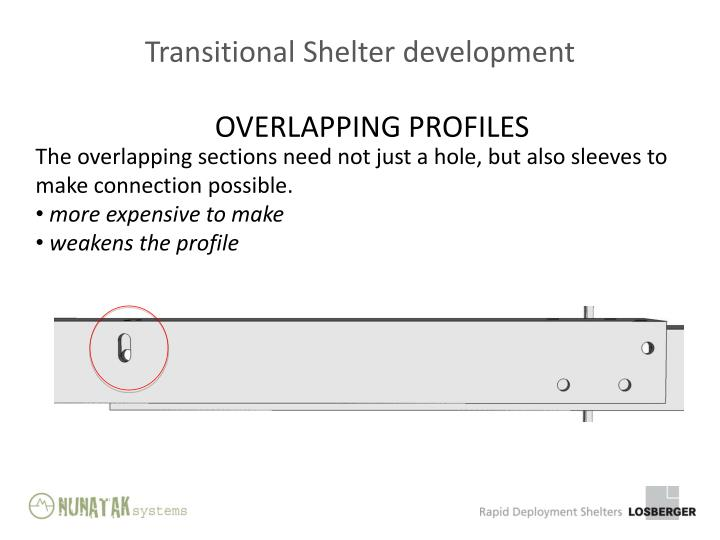 OVERLAPPING PROFILES