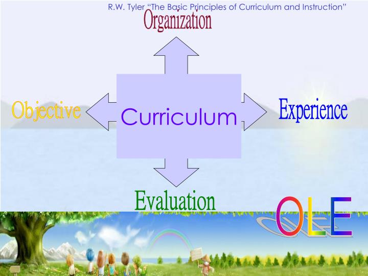 """R.W. Tyler """"The Basic Principles of Curriculum and Instruction"""""""