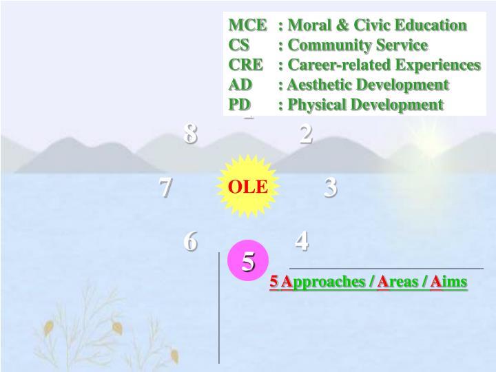 MCE: Moral & Civic Education