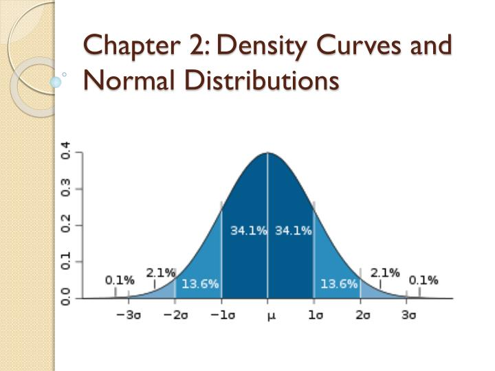 Chapter 2 density curves and normal distributions