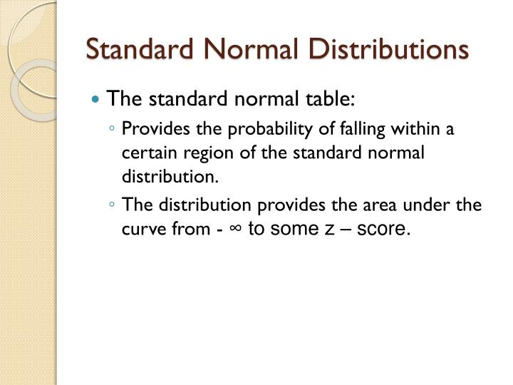 Standard Normal Distributions