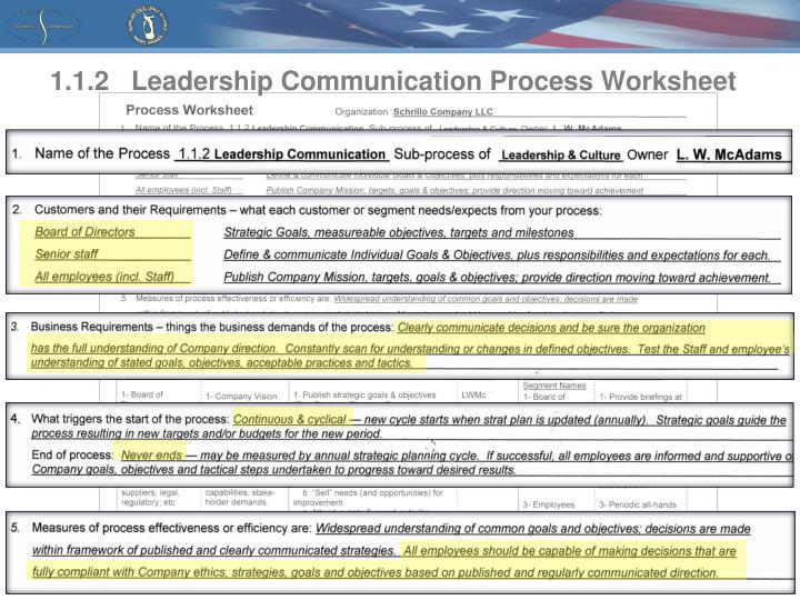 1.1.2   Leadership Communication Process Worksheet
