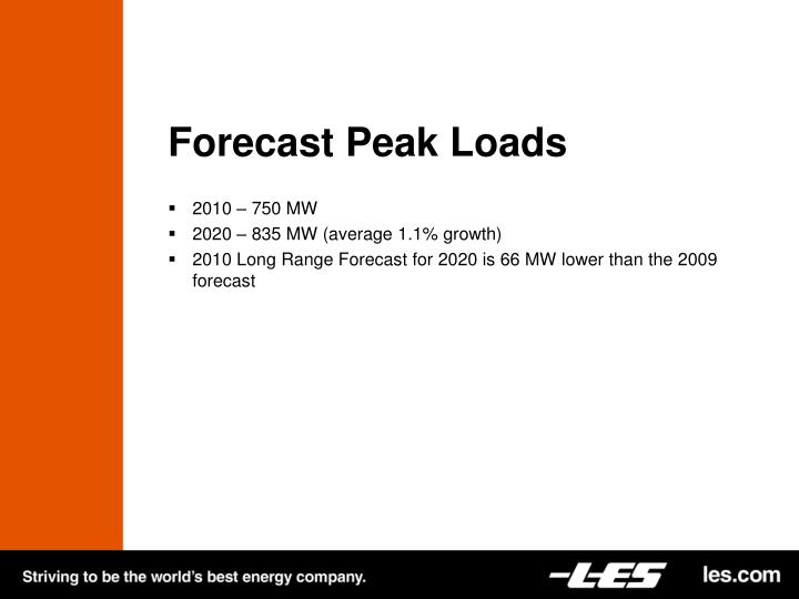 Forecast Peak Loads