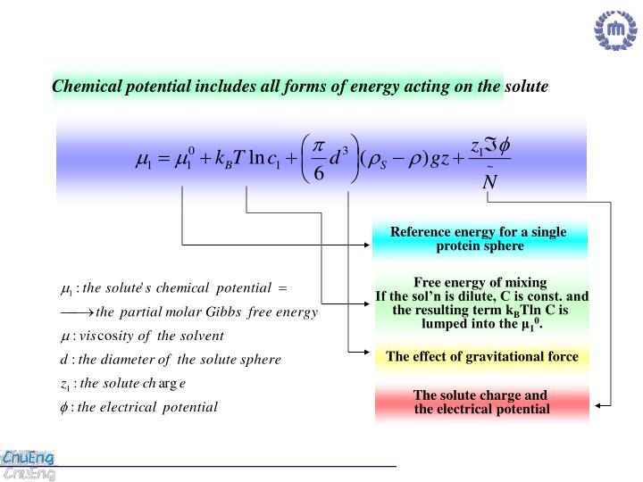 Chemical potential includes all forms of energy acting on the solute
