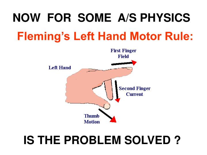 Fleming's Left Hand Motor Rule: