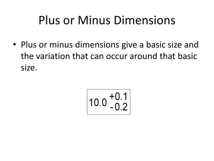 Plus or Minus Dimensions