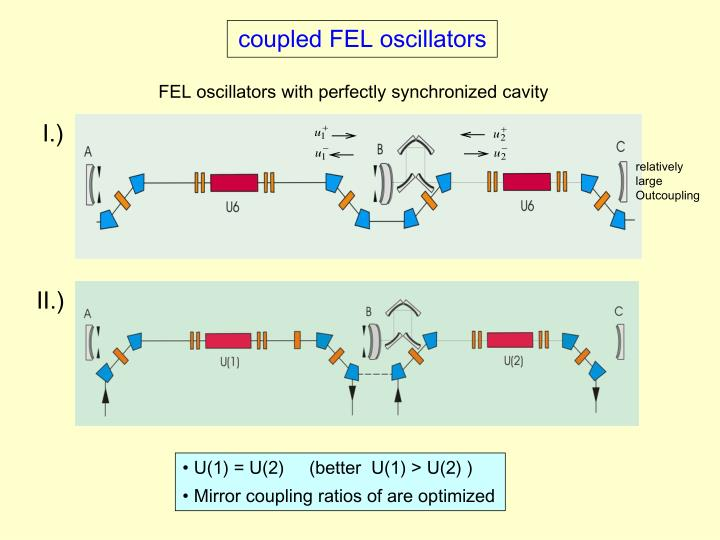 coupled FEL oscillators