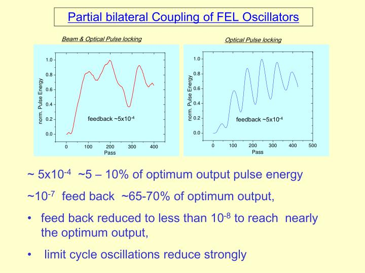 Partial bilateral Coupling of FEL Oscillators