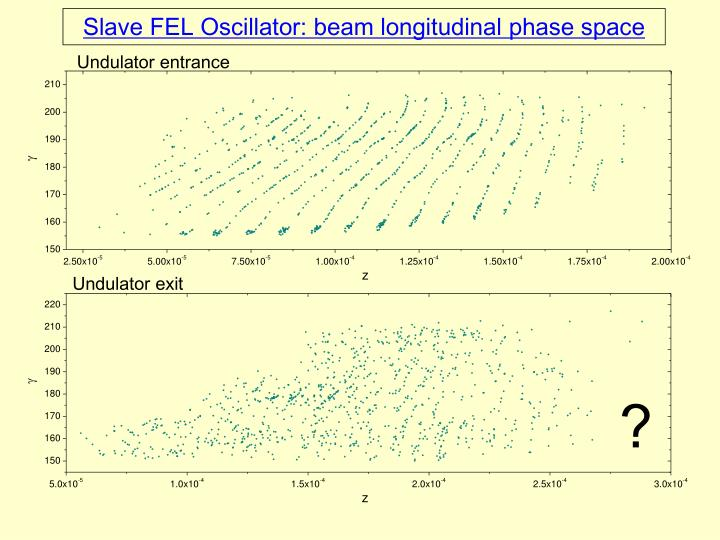 Slave FEL Oscillator: beam longitudinal phase space