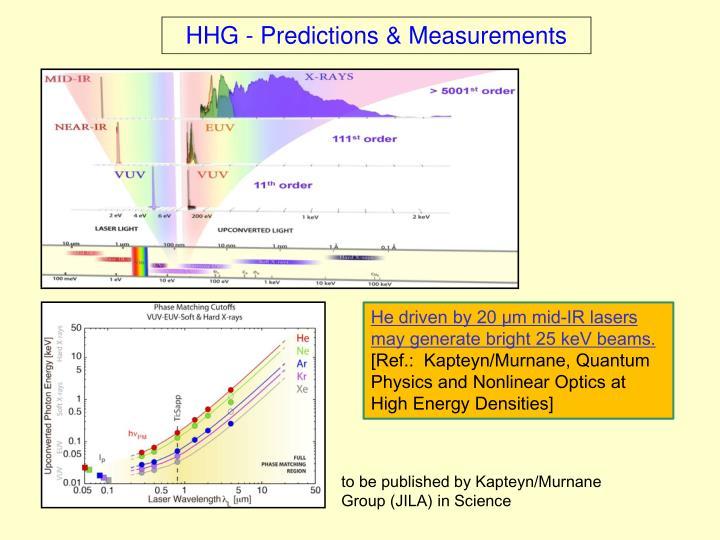 HHG - Predictions & Measurements