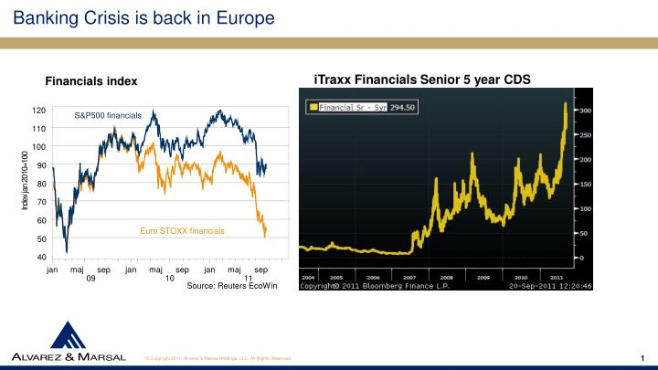 Banking Crisis is back in Europe
