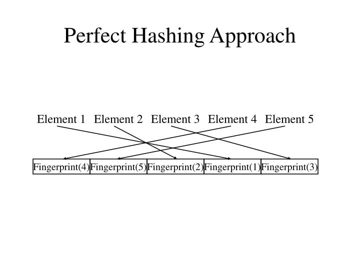 Perfect Hashing Approach