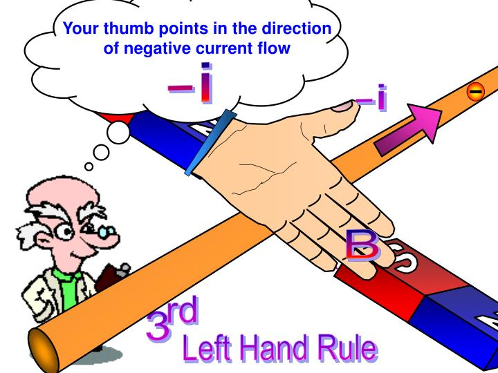 Your thumb points in the direction