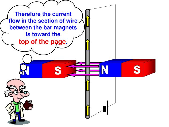 Therefore the current flow in the section of wire between the bar magnets is toward the