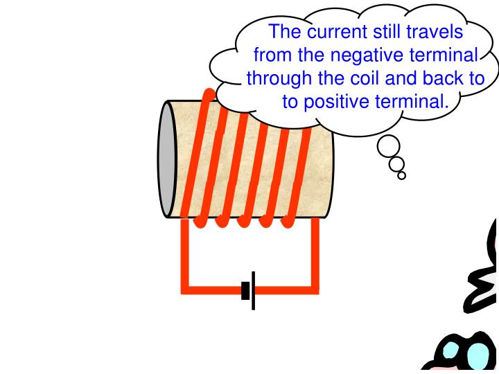 The current still travels from the negative terminal through the coil and back to to positive terminal.