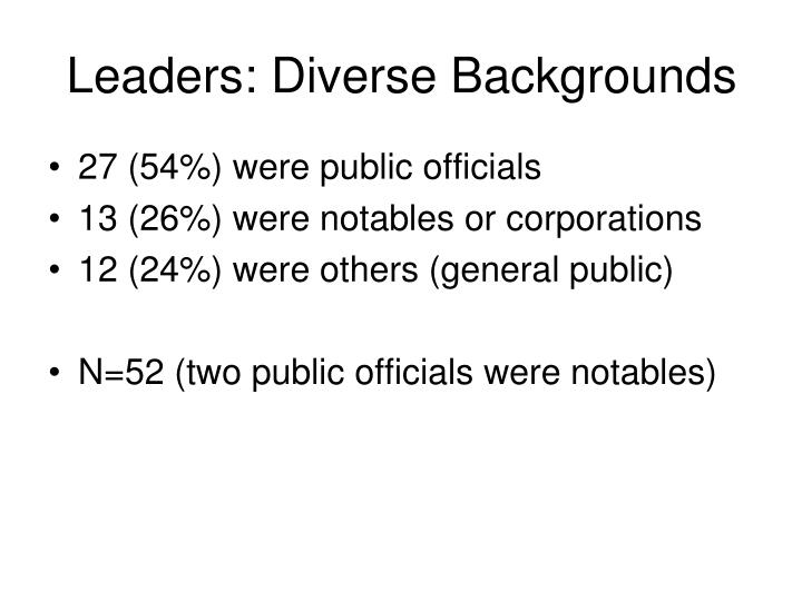 Leaders: Diverse Backgrounds
