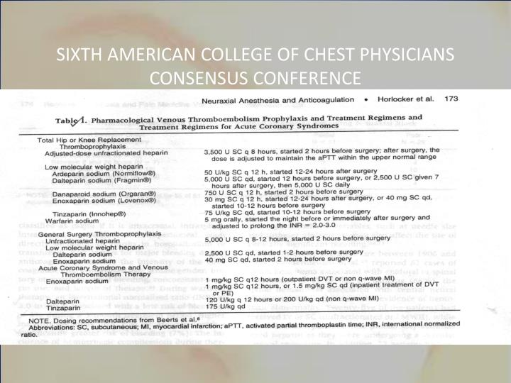 SIXTH AMERICAN COLLEGE OF CHEST PHYSICIANS CONSENSUS CONFERENCE