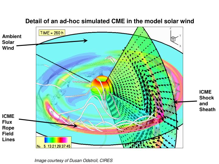 Detail of an ad-hoc simulated CME in the model solar wind