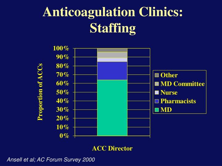 Anticoagulation Clinics: Staffing