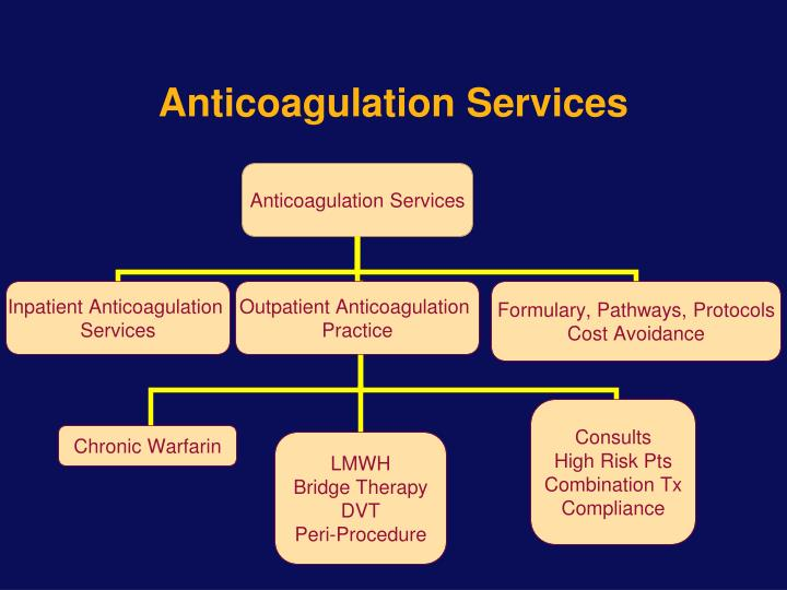 Anticoagulation Services