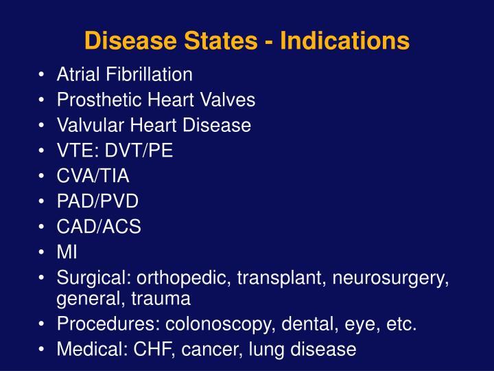 Disease States - Indications