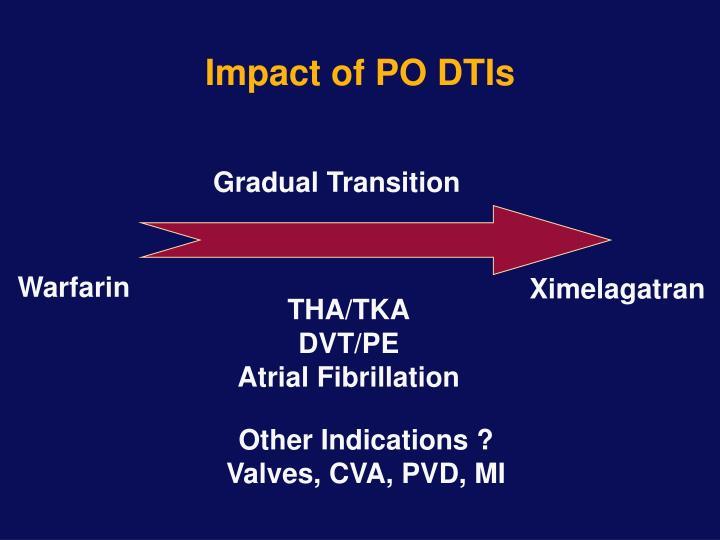 Impact of PO DTIs