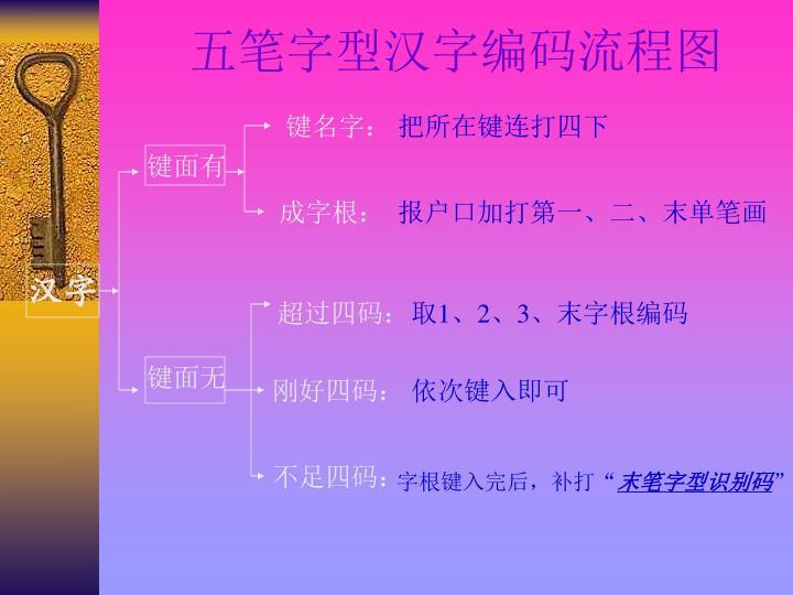 五笔字型汉字编码流程图