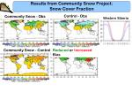 results from community snow project snow cover fraction