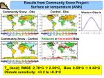 results from community snow project surface air temperature ann
