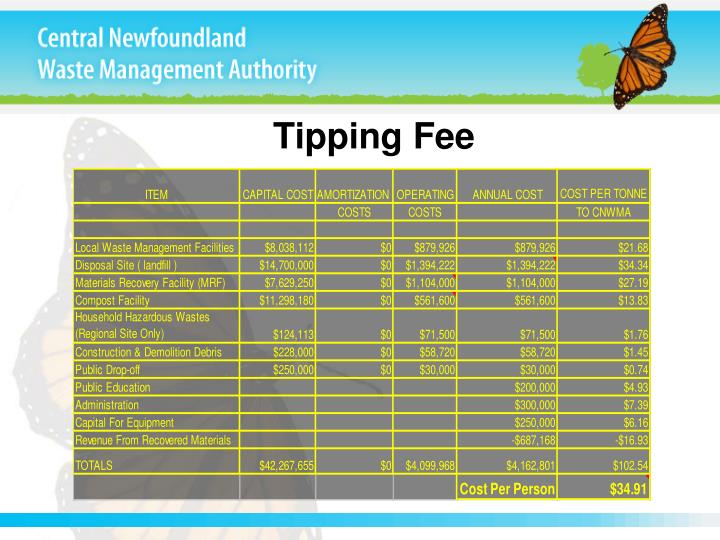 Tipping Fee