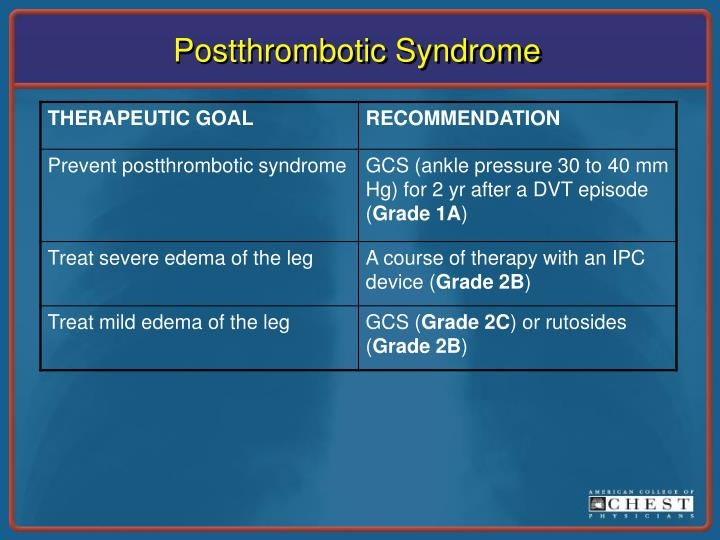 Postthrombotic Syndrome