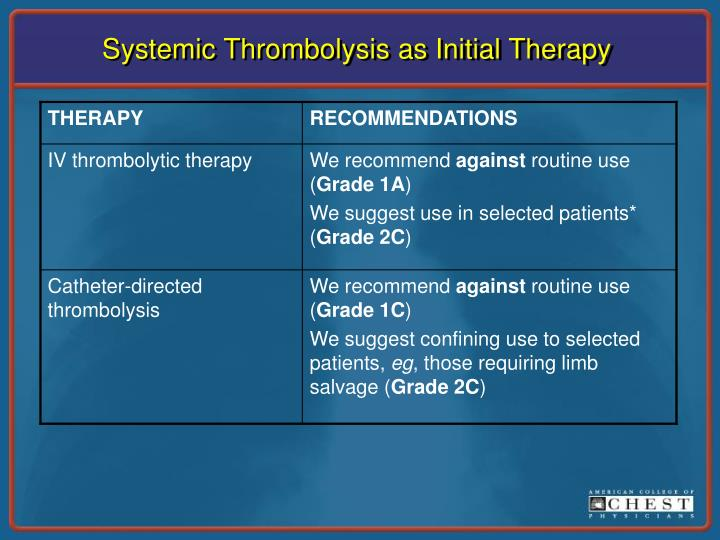 Systemic Thrombolysis as Initial Therapy