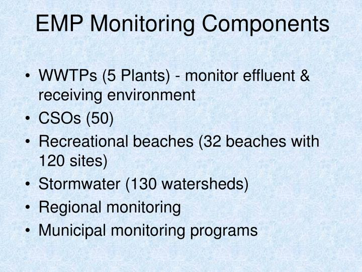 EMP Monitoring Components