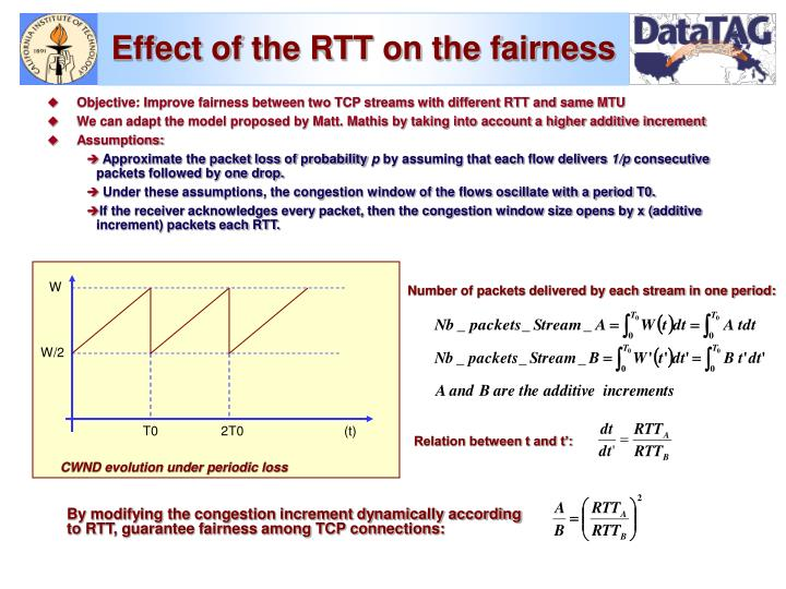 Effect of the RTT on the fairness