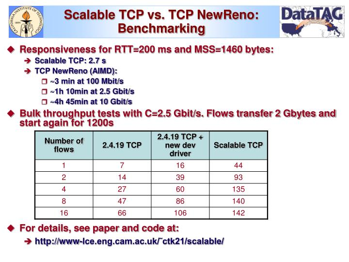 Scalable TCP vs. TCP NewReno: