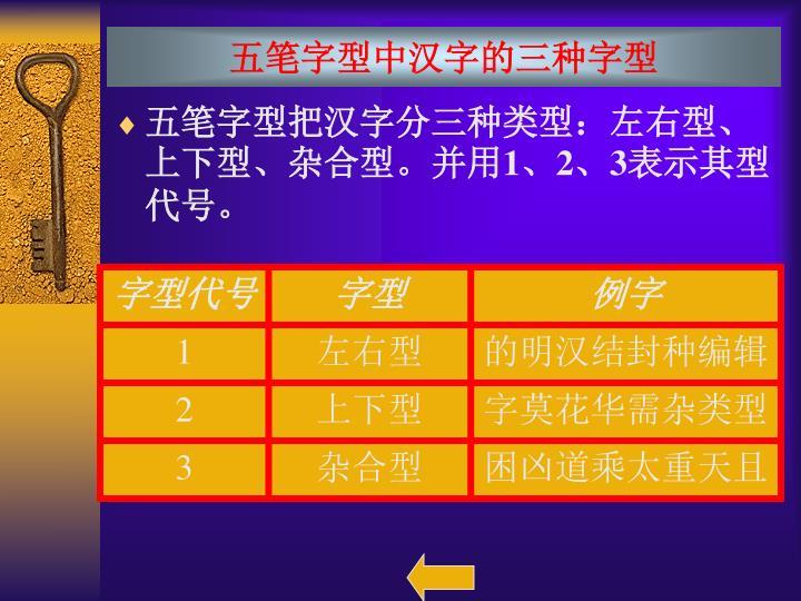 五笔字型中汉字的三种字型