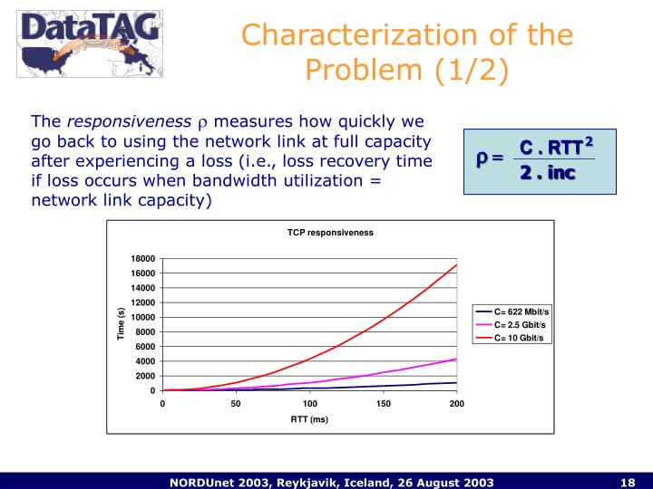 Characterization of the Problem (1/2)