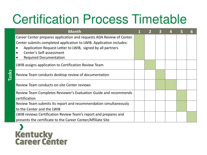 Certification Process Timetable