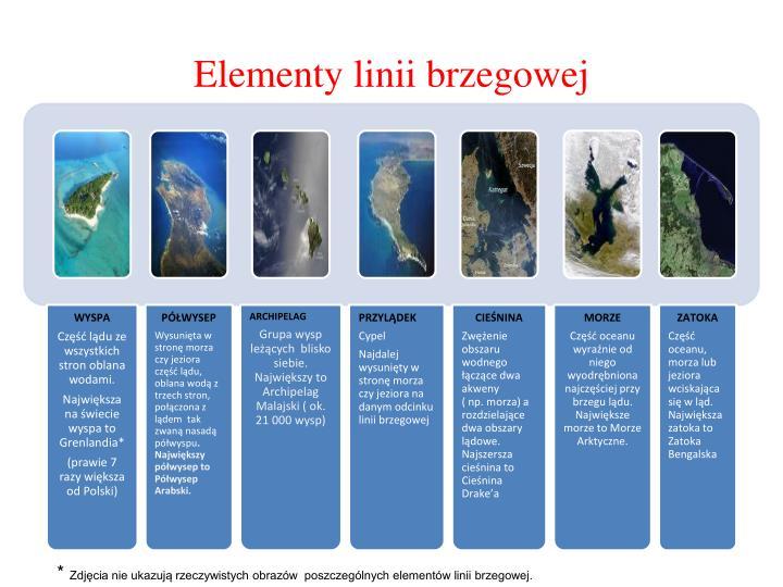 Elementy linii brzegowej