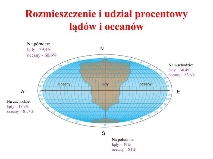 Rozmieszczenie i udział procentowy lądów i oceanów