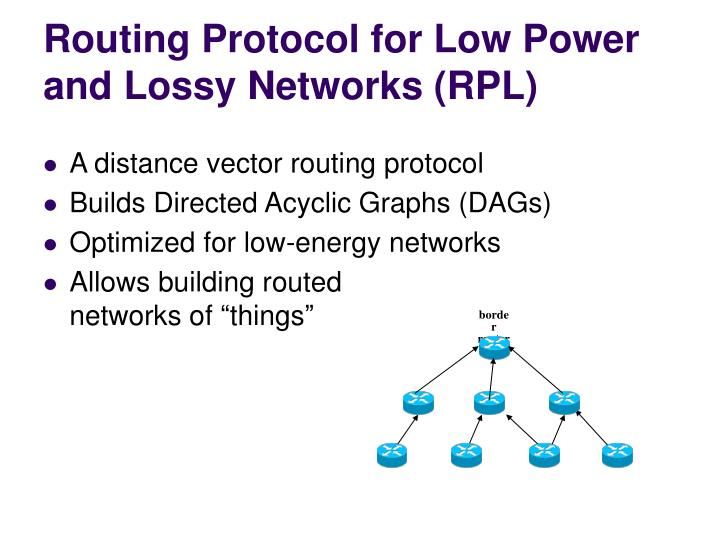 Routing Protocol for Low Power and