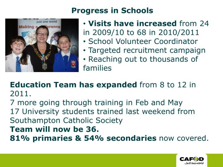 Progress in Schools