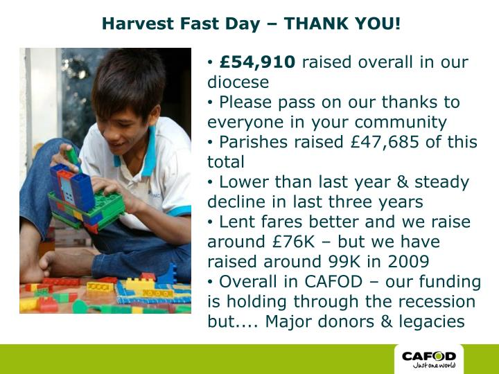 Harvest Fast Day – THANK YOU!